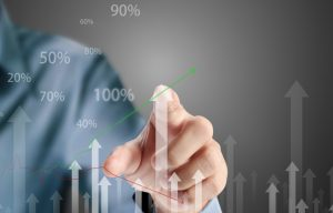 Poll Results – How to Increase Profits